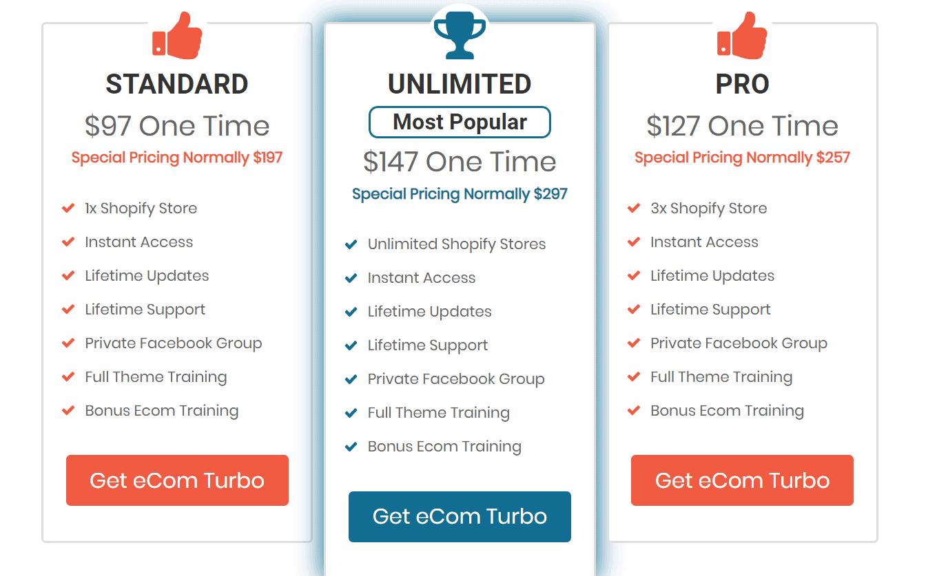 eCom Turbo Review 52 ecom turbo review